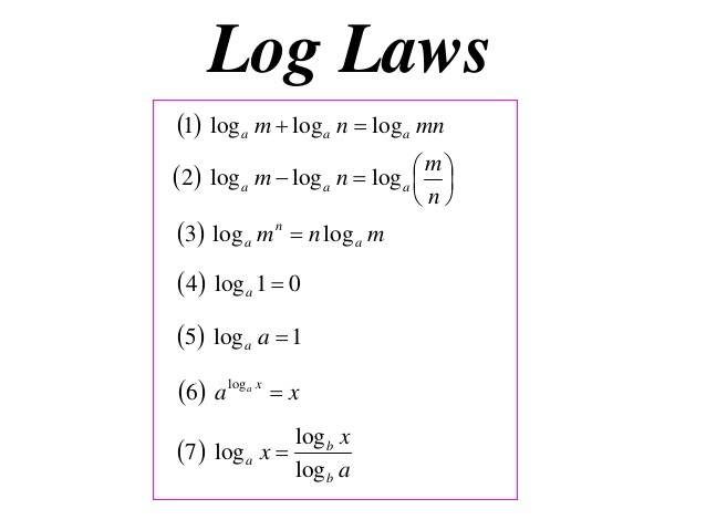 Exercise 3blogarithms And Laws Of Logarithms Mathematics